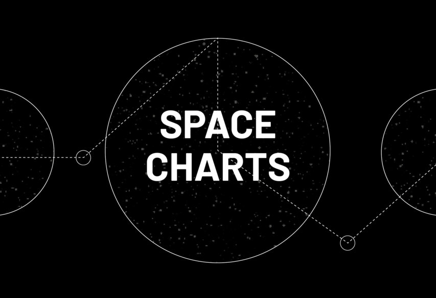 SPACE Charts>